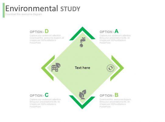 Ecology - Wikipedia
