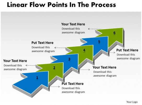 ... flow chart powerpoint points the process Business Templates 6 stages