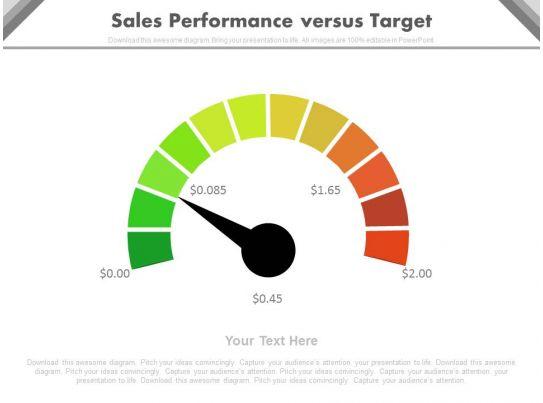 ppt sales performance versus target indicator dial