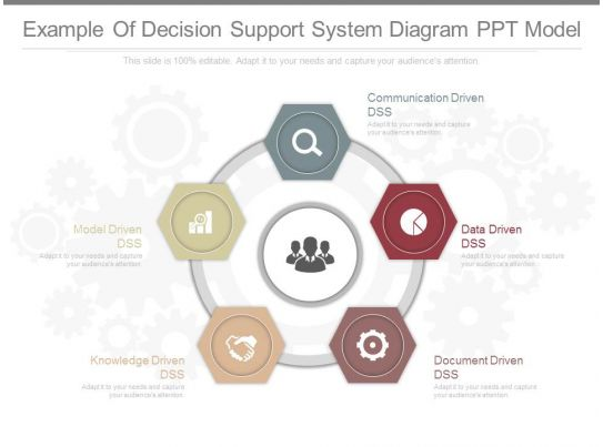 ppts example of decision support system diagram ppt model. Black Bedroom Furniture Sets. Home Design Ideas