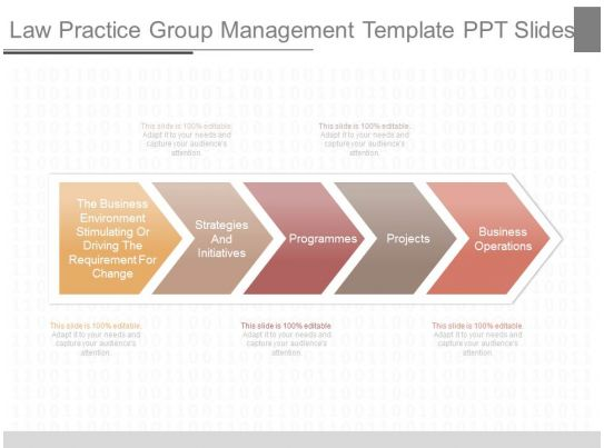 Practice Group Manager 79