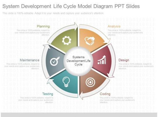 Ppts System Development Life Cycle Model Diagram Ppt Slides