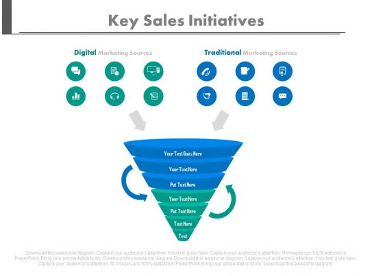 pptx key sales initiatives for digital and traditional