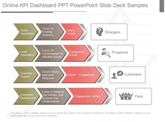 Using PowerPoint Online to Make Presentations for Free | PowerPoint ...