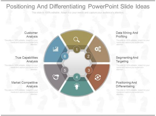 pptx positioning and differentiating powerpoint slide ideas 3 Circle Venn Diagram Venn Diagram Template