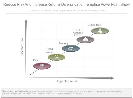 pptx reduce risk and increase returns diversification template powerpoint show