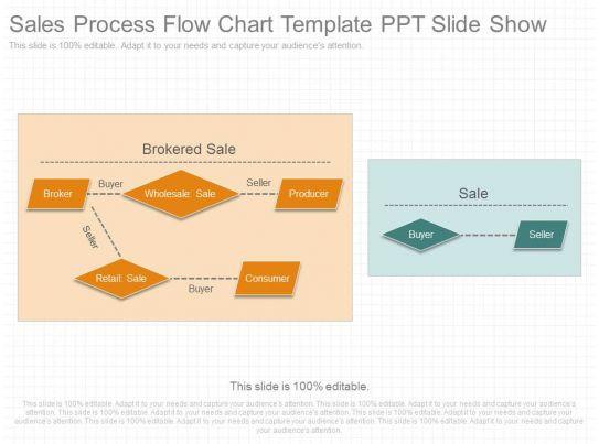 Pptx Sales Process Flow Chart Template Ppt Slide Show Template