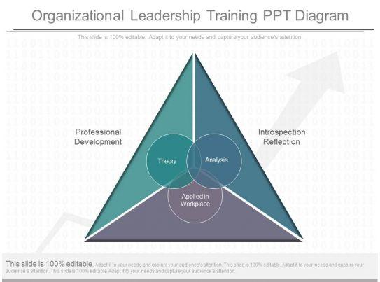 present organizational leadership training ppt diagram