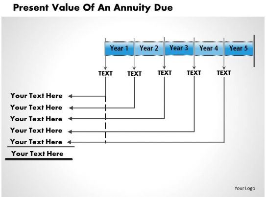 Present value of an annuity due powerpoint presentation for Table 6 5 present value