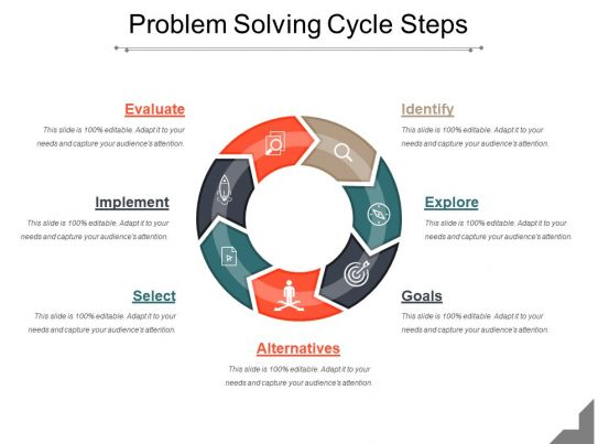 Problem Solving Cycle Steps Powerpoint Slide Rules