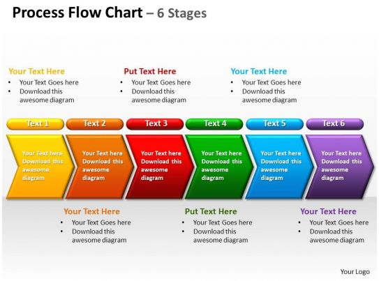 Process Flow Chart 6 Stages Powerpoint Diagrams
