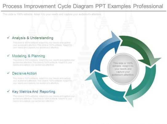 process improvement cycle diagram ppt examples professional powerpoint design template. Black Bedroom Furniture Sets. Home Design Ideas