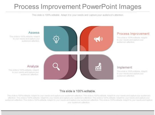 process improvement powerpoint images ppt images gallery powerpoint slide show powerpoint. Black Bedroom Furniture Sets. Home Design Ideas