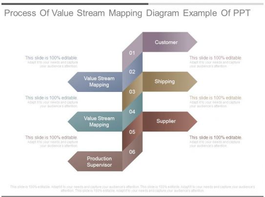 Process of value stream mapping diagram example of ppt for Value stream map template powerpoint