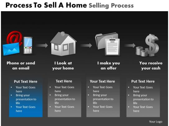 case study personal selling process