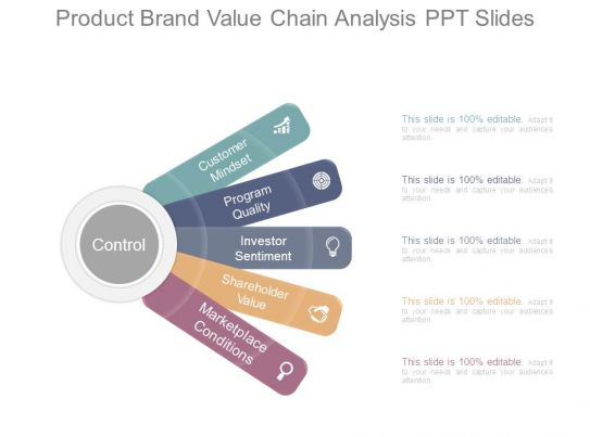 Product Brand Value Chain Analysis Ppt Slides