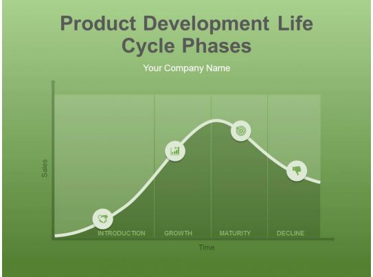 product development life cycle phases powerpoint