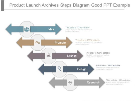 diagram of product diagram of launching product #1