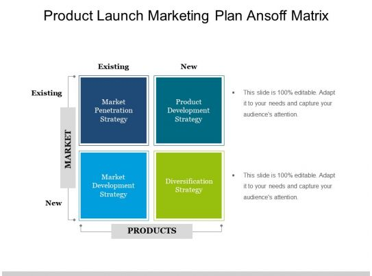 Product launch marketing plan ansoff matrix ppt background for Media launch plan template