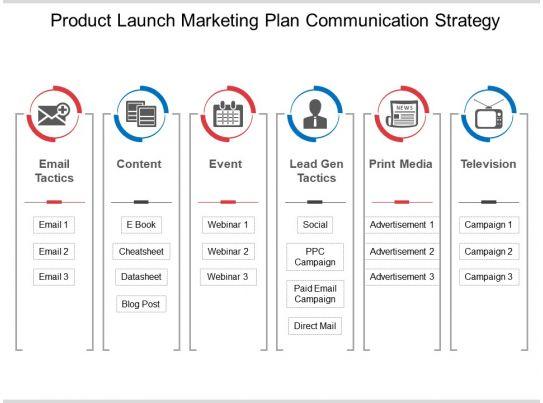 Product Launch Marketing Plan Communication Strategy Ppt