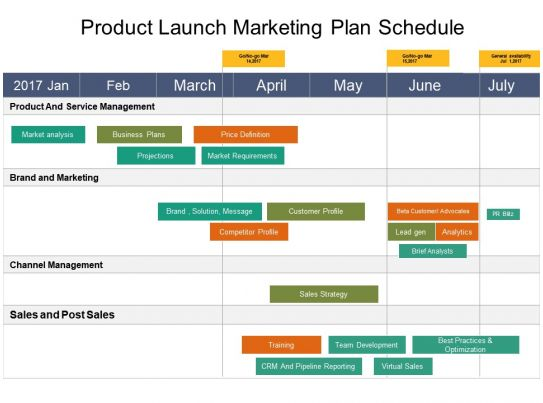 Product launch marketing plan schedule example of ppt for Media launch plan template