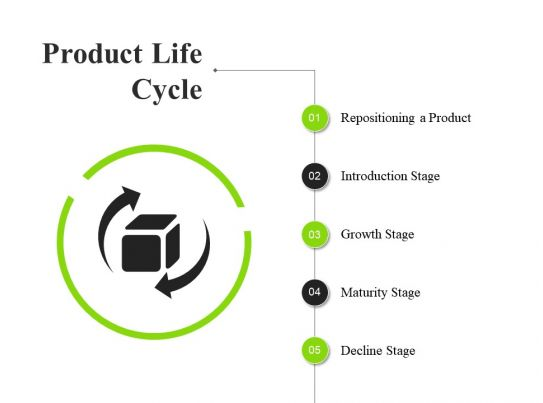 product life cycle ppt samples template 2
