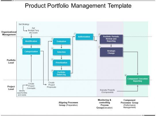 product portfolio management template ppt design presentation graphics presentation. Black Bedroom Furniture Sets. Home Design Ideas