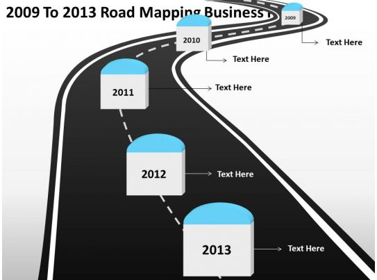 technology road map visio template