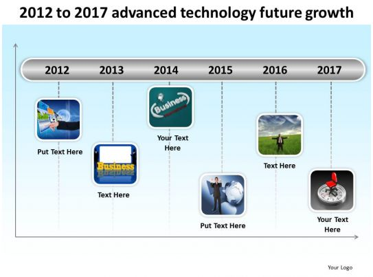 product roadmap timeline 2012 to 2017 advanced technology future