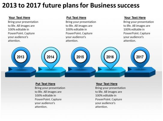 product roadmap timeline 2013 to 2017 future plans for business rh slideteam net