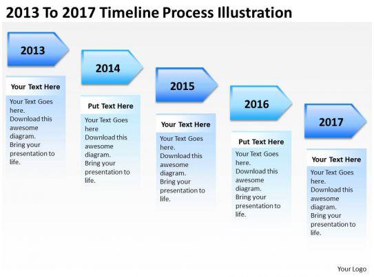roadmap powerpoint templates