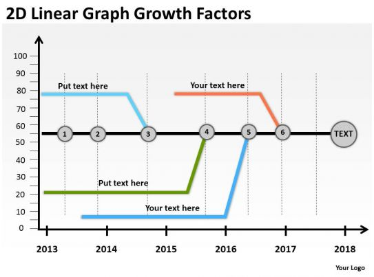 product roadmap timeline 2d linear graph growth factors powerpoint