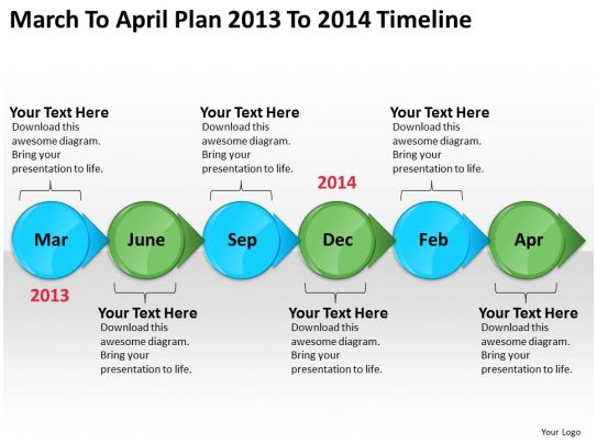 Product Roadmap Timeline March To April Plan 2013 To 2014 Timeline