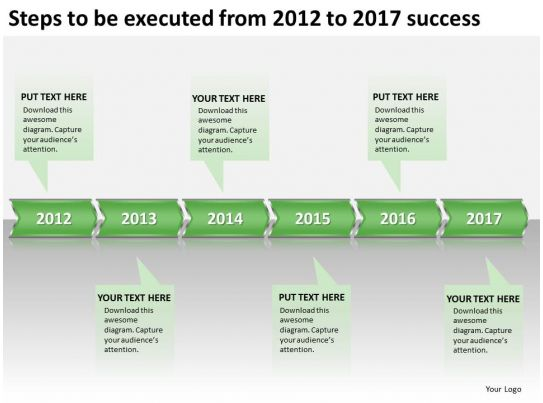 Product Roadmap Timeline Steps To Be Executed From 2012 To