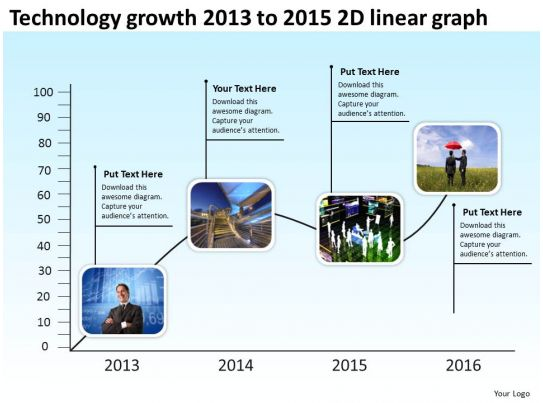 product roadmap timeline technology growth 2013 to 2015 2d linear graph powerpoint templates. Black Bedroom Furniture Sets. Home Design Ideas