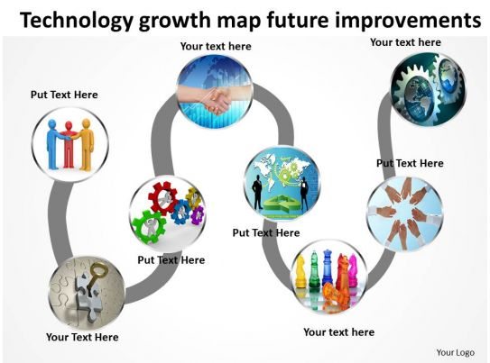 Product Roadmap Timeline Technology Growth Map Future