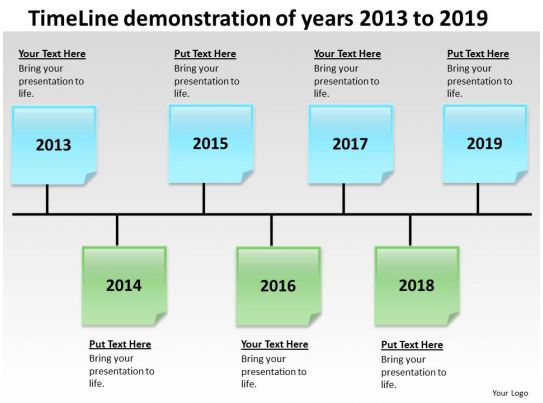 product roadmap timeline timeline demonstration of years