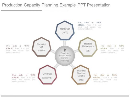 production capacity planning example ppt presentation powerpoint