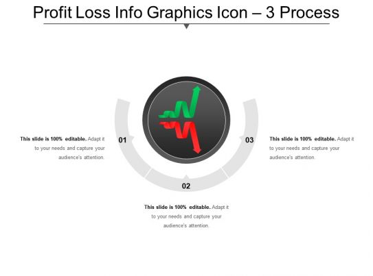 process loss in team Process loss: when we looked at process loss, we realized that three  workers were trying to reach the goals that five team members had.