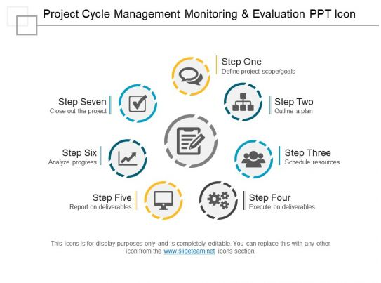 project monitoring plan template - project cycle management monitoring and evaluation ppt