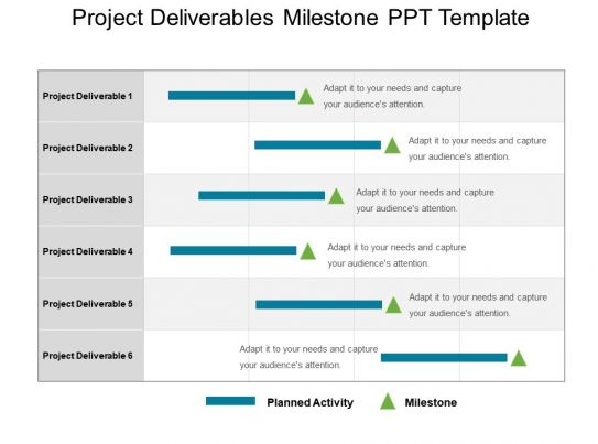Project Deliverables Milestone Ppt Template Powerpoint