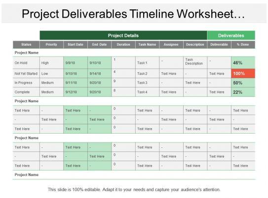 project deliverables timeline worksheet showing project