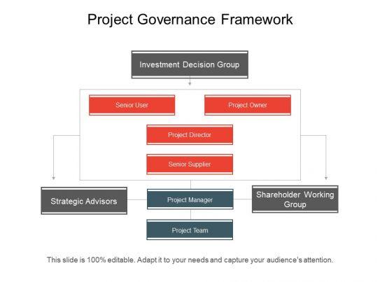project governance framework powerpoint slide design templates ppt images gallery powerpoint. Black Bedroom Furniture Sets. Home Design Ideas