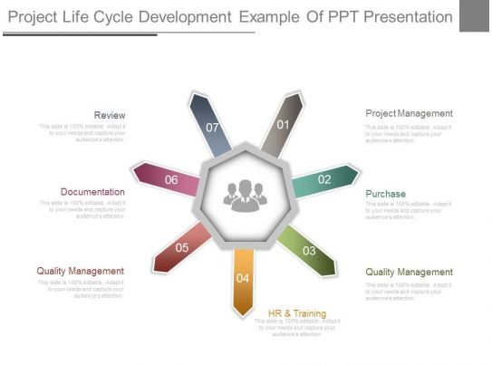 product life cycle of wagon r ppt The art of getting employees together on a common platform and extracting the best out of them refers to effective organization management management plays an important role in strengthening the bond amongst the employees and making them work together as a single unit it is the management's .