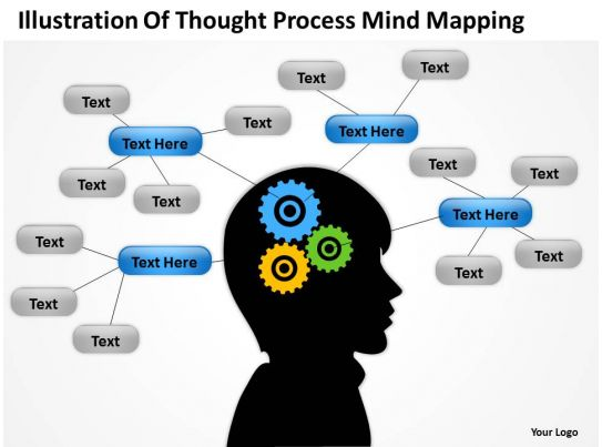 Project management illustration of thought process mind for Thought process map template
