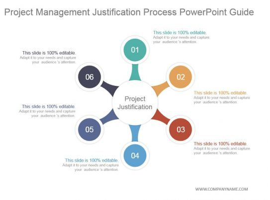 Project management justification process powerpoint guide for Project management manual template