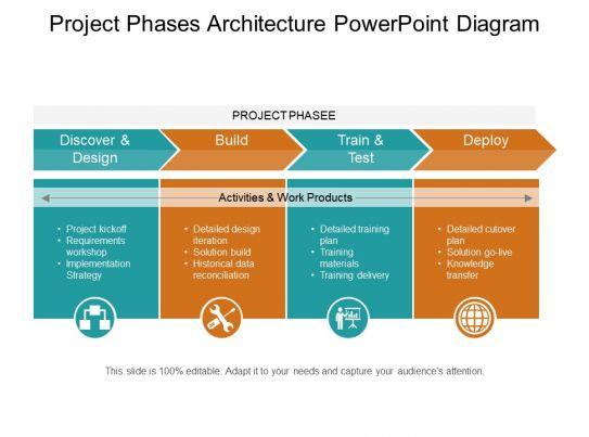 97271925 Style Linear Single 4 Piece Powerpoint Presentation Diagram Infographic Slide