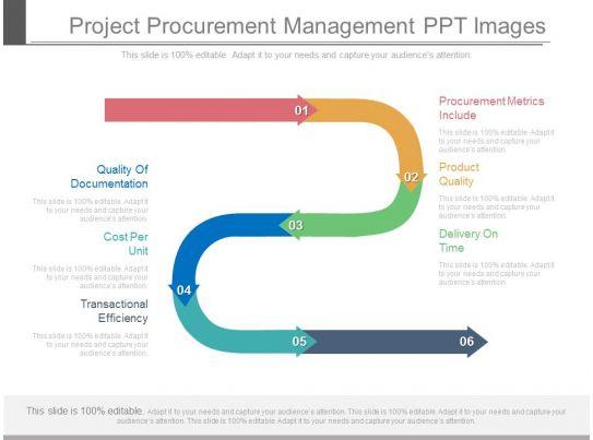 project procurement management ppt images powerpoint
