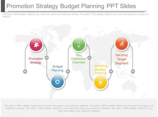 promotion strategy budget planning ppt slides powerpoint