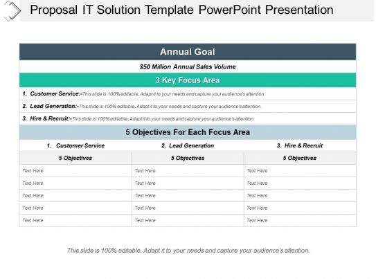 Proposal It Solution Template Powerpoint Presentation Powerpoint